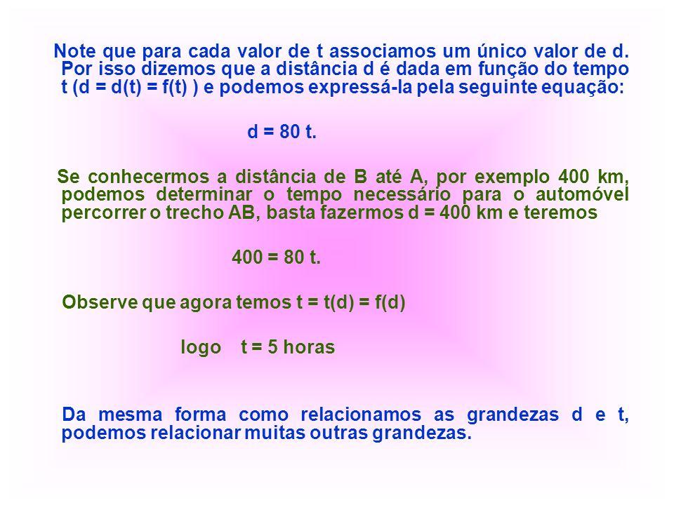 Note que para cada valor de t associamos um único valor de d. Por isso dizemos que a distância d é dada em função do tempo t (d = d(t) = f(t) ) e pode