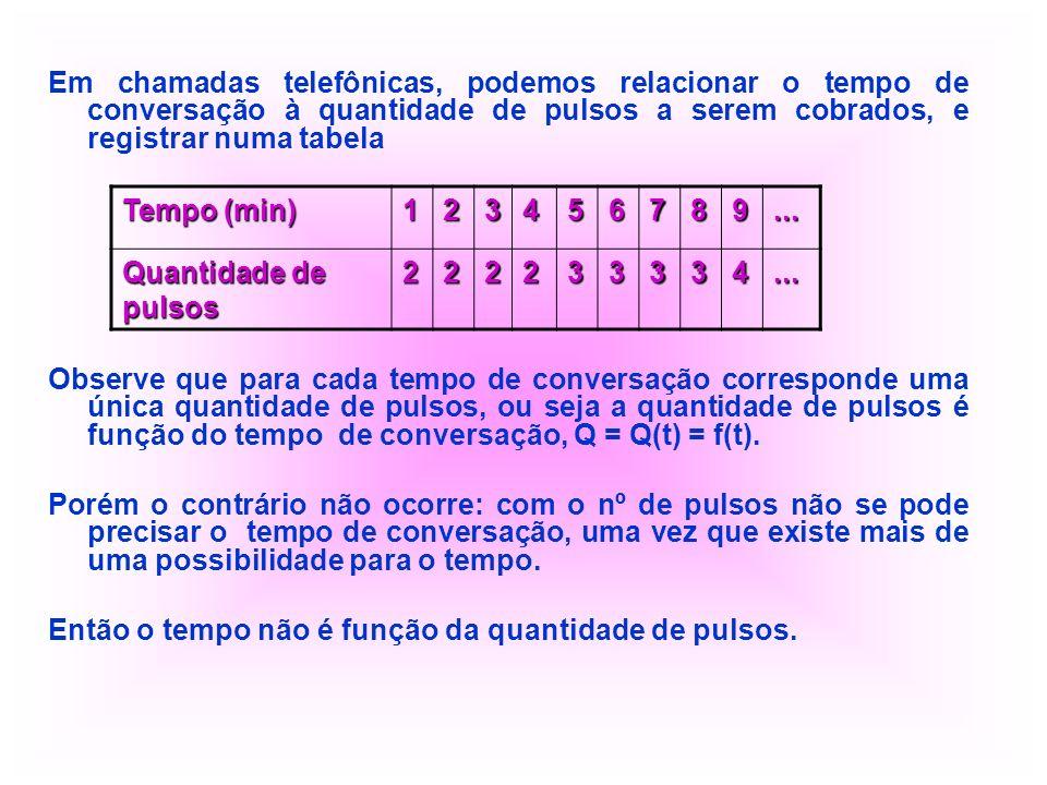 Em chamadas telefônicas, podemos relacionar o tempo de conversação à quantidade de pulsos a serem cobrados, e registrar numa tabela Observe que para c