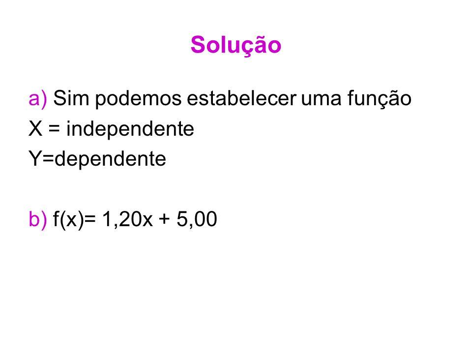Solução a) Sim podemos estabelecer uma função X = independente Y=dependente b) f(x)= 1,20x + 5,00