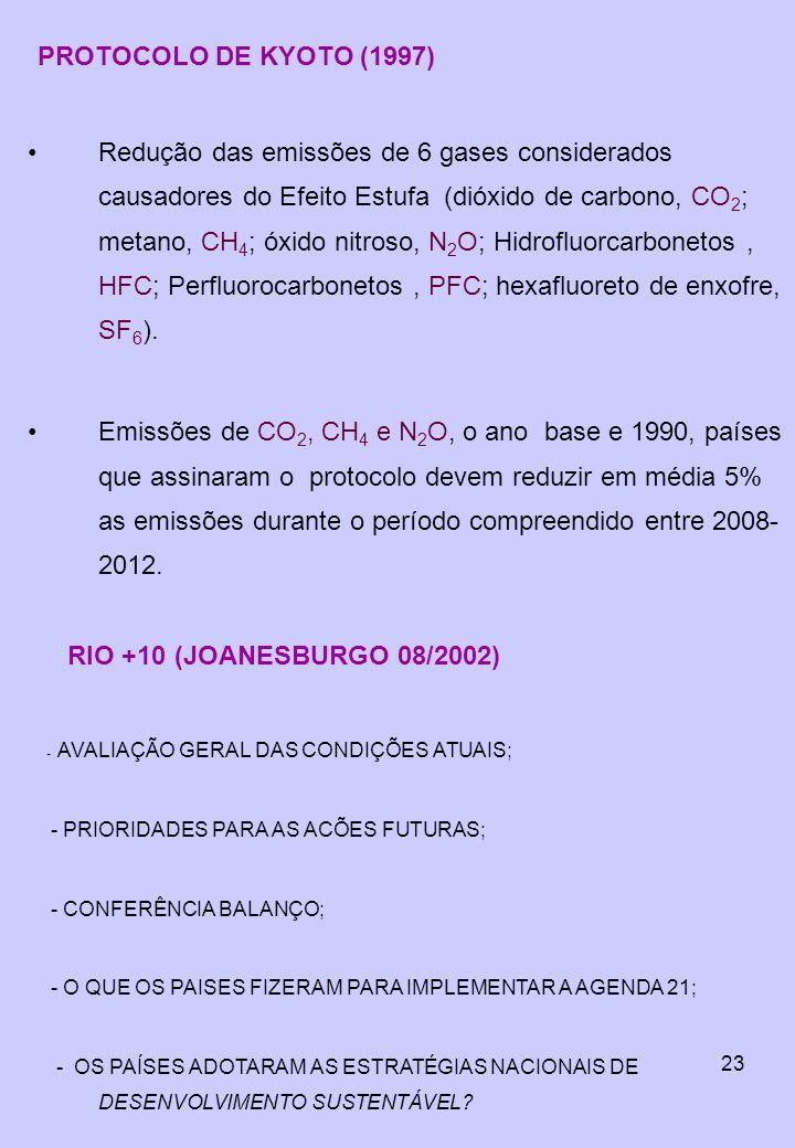 23 PROTOCOLO DE KYOTO (1997) Redução das emissões de 6 gases considerados causadores do Efeito Estufa (dióxido de carbono, CO 2 ; metano, CH 4 ; óxido