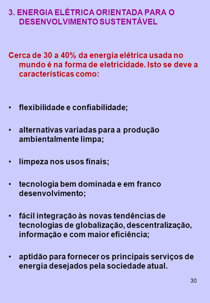 30 3. ENERGIA ELÉTRICA ORIENTADA PARA O DESENVOLVIMENTO SUSTENTÁVEL Cerca de 30 a 40% da energia elétrica usada no mundo é na forma de eletricidade. I