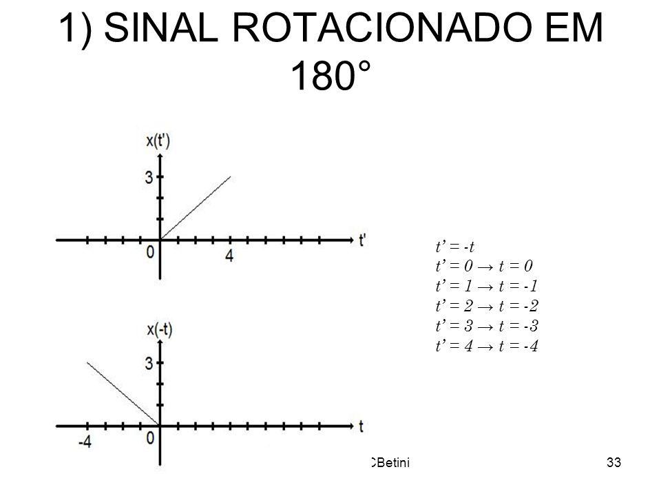 PC-Semana 3e4 - RCBetini33 1) SINAL ROTACIONADO EM 180° t = -t t = 0 t = 1 t = -1 t = 2 t = -2 t = 3 t = -3 t = 4 t = -4