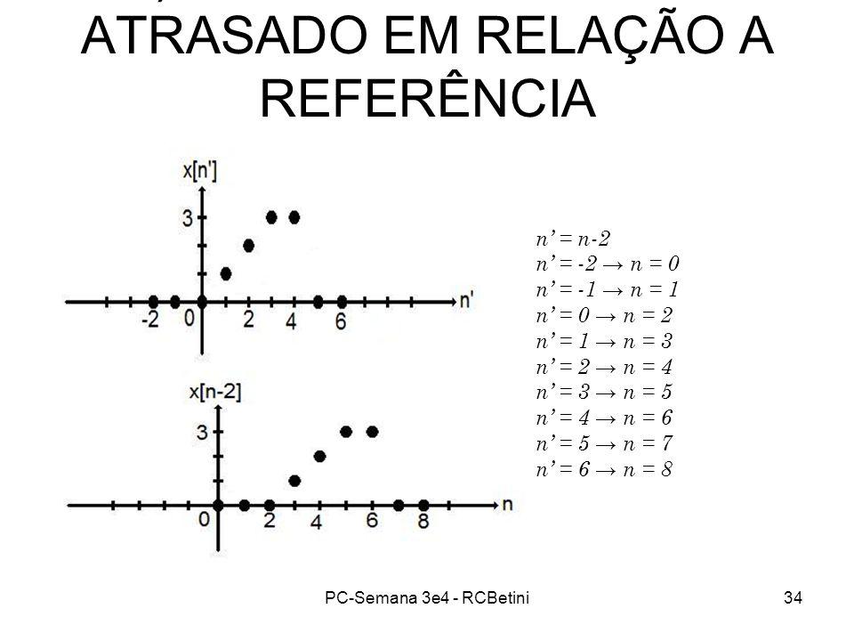 PC-Semana 3e4 - RCBetini34 2) SINAL DESLOCADO E ATRASADO EM RELAÇÃO A REFERÊNCIA n = n-2 n = -2 n = 0 n = -1 n = 1 n = 0 n = 2 n = 1 n = 3 n = 2 n = 4