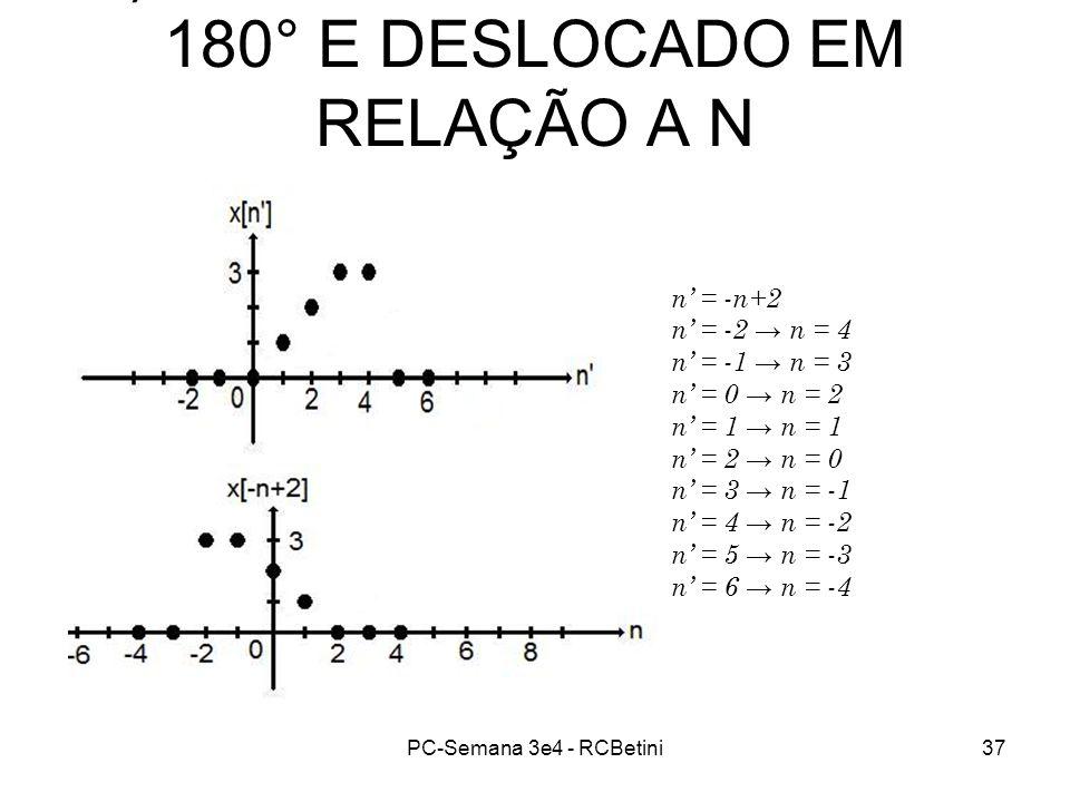 PC-Semana 3e4 - RCBetini37 2) SINAL ROTACIONADO EM 180° E DESLOCADO EM RELAÇÃO A N n = -n+2 n = -2 n = 4 n = -1 n = 3 n = 0 n = 2 n = 1 n = 2 n = 0 n