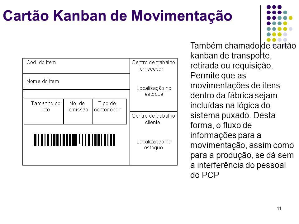 11 Cartão Kanban de Movimentação Também chamado de cartão kanban de transporte, retirada ou requisição. Permite que as movimentações de itens dentro d
