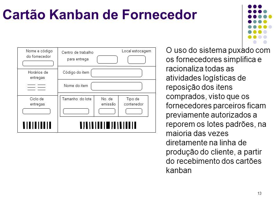 13 Cartão Kanban de Fornecedor O uso do sistema puxado com os fornecedores simplifica e racionaliza todas as atividades logísticas de reposição dos it
