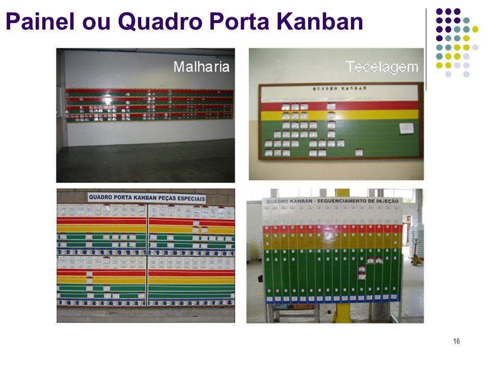 16 Painel ou Quadro Porta Kanban