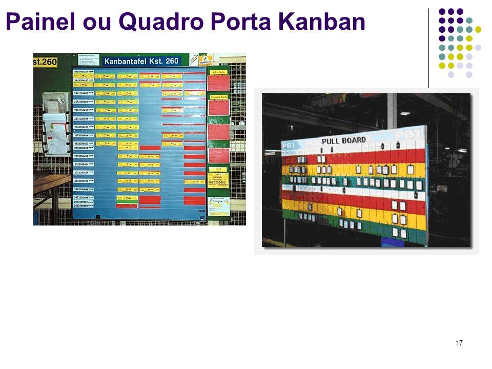 17 Painel ou Quadro Porta Kanban