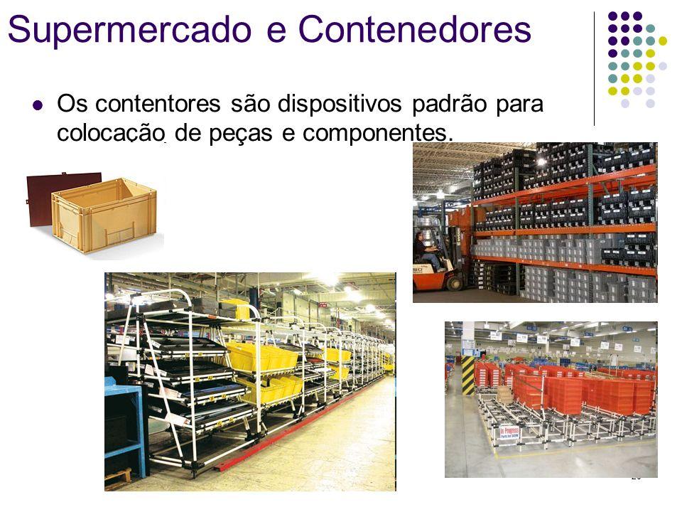 20 Supermercado e Contenedores Os contentores são dispositivos padrão para colocação de peças e componentes.