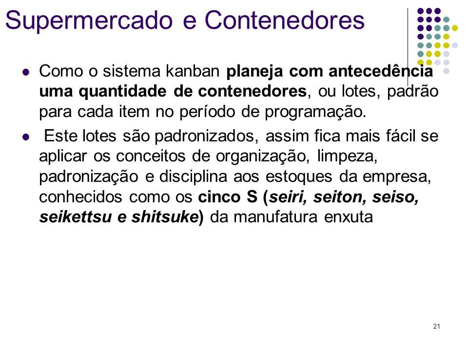 21 Supermercado e Contenedores Como o sistema kanban planeja com antecedência uma quantidade de contenedores, ou lotes, padrão para cada item no perío