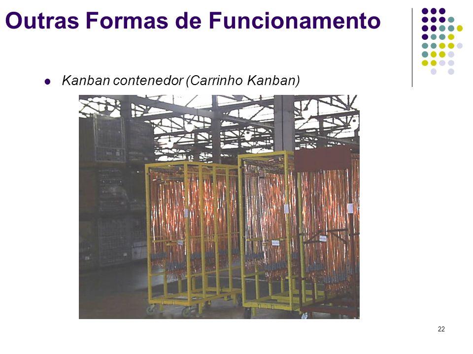 22 Outras Formas de Funcionamento Quadrado Kanban Kanban contenedor (Carrinho Kanban)