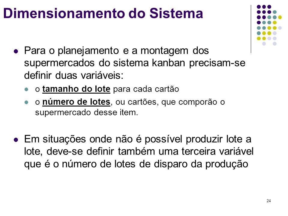 24 Dimensionamento do Sistema Para o planejamento e a montagem dos supermercados do sistema kanban precisam-se definir duas variáveis: o tamanho do lo