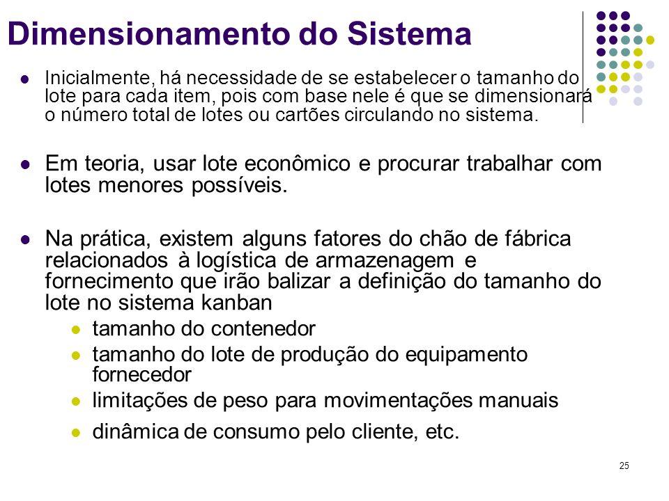 25 Dimensionamento do Sistema Inicialmente, há necessidade de se estabelecer o tamanho do lote para cada item, pois com base nele é que se dimensionar