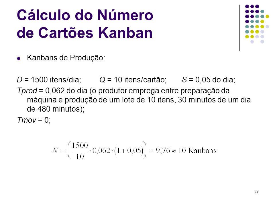 27 Cálculo do Número de Cartões Kanban Kanbans de Produção: D = 1500 itens/dia;Q = 10 itens/cartão; S = 0,05 do dia; Tprod = 0,062 do dia (o produtor
