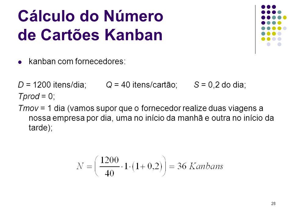 28 Cálculo do Número de Cartões Kanban kanban com fornecedores: D = 1200 itens/dia;Q = 40 itens/cartão; S = 0,2 do dia; Tprod = 0; Tmov = 1 dia (vamos
