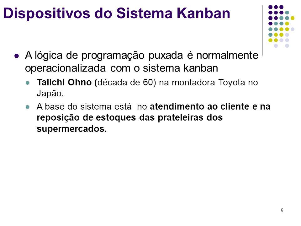 6 Dispositivos do Sistema Kanban A lógica de programação puxada é normalmente operacionalizada com o sistema kanban Taiichi Ohno (década de 60) na mon