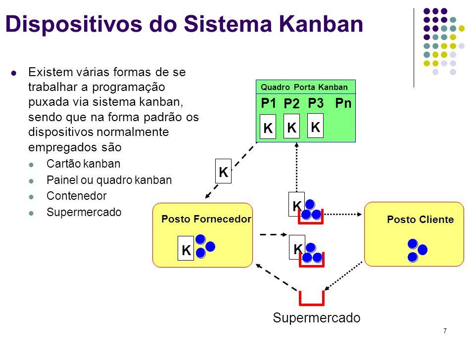 7 Dispositivos do Sistema Kanban Posto Fornecedor K Posto Cliente Quadro Porta Kanban K K K P1 P2 P3Pn K K K Supermercado Existem várias formas de se