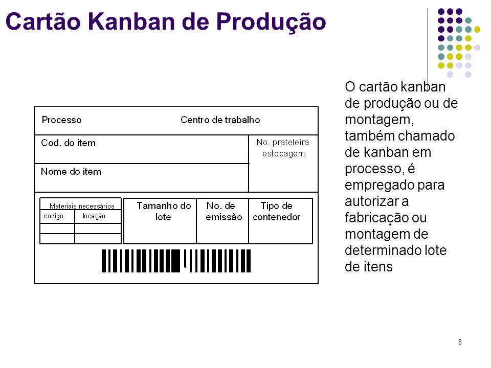 8 Cartão Kanban de Produção O cartão kanban de produção ou de montagem, também chamado de kanban em processo, é empregado para autorizar a fabricação