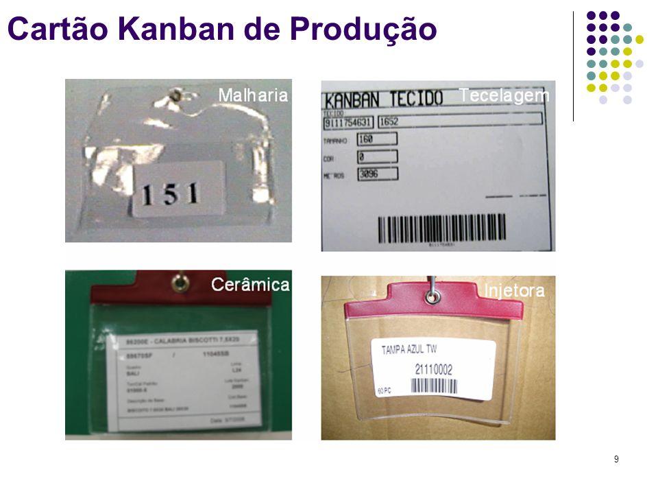 10 Kanban