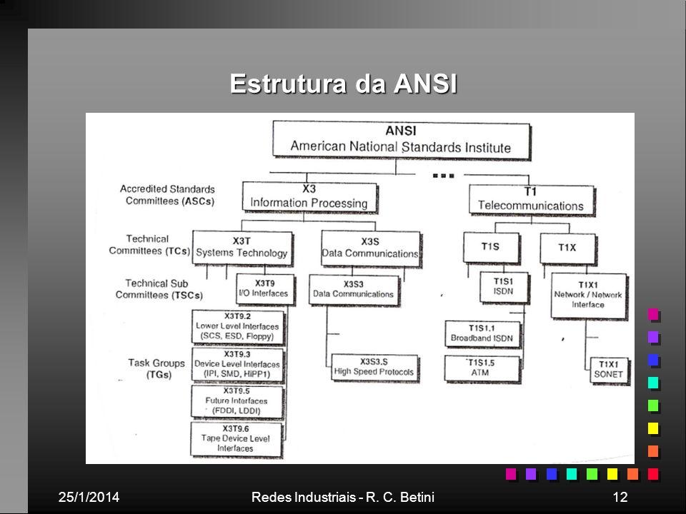 25/1/2014Redes Industriais - R. C. Betini12 Estrutura da ANSI