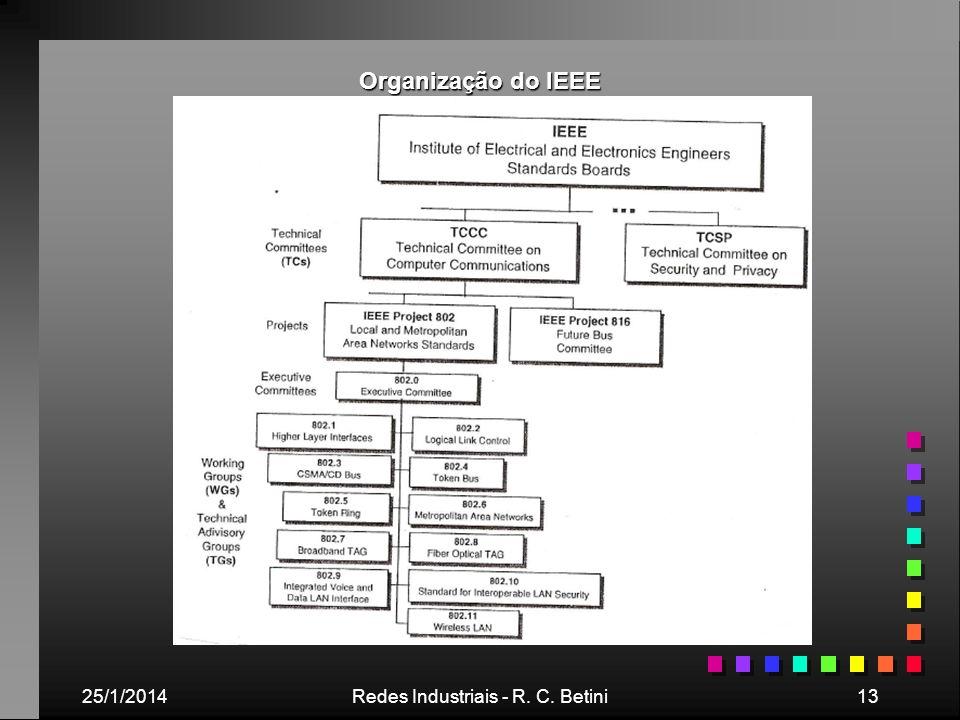 25/1/2014Redes Industriais - R. C. Betini13 Organização do IEEE