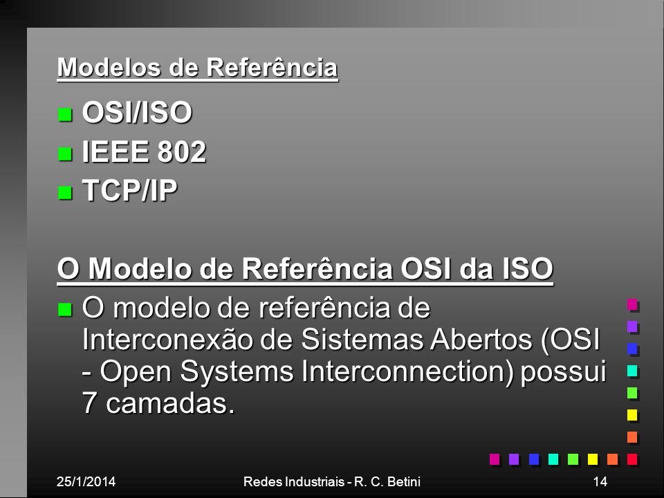 25/1/2014Redes Industriais - R. C. Betini14 Modelos de Referência n OSI/ISO n IEEE 802 n TCP/IP O Modelo de Referência OSI da ISO n O modelo de referê