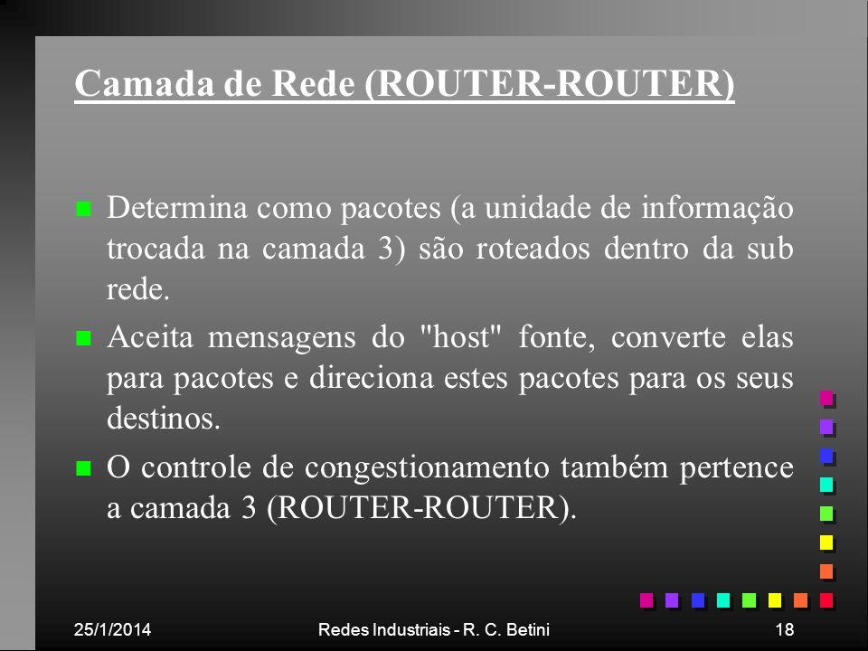 25/1/2014Redes Industriais - R. C. Betini18 Camada de Rede (ROUTER-ROUTER) n n Determina como pacotes (a unidade de informação trocada na camada 3) sã