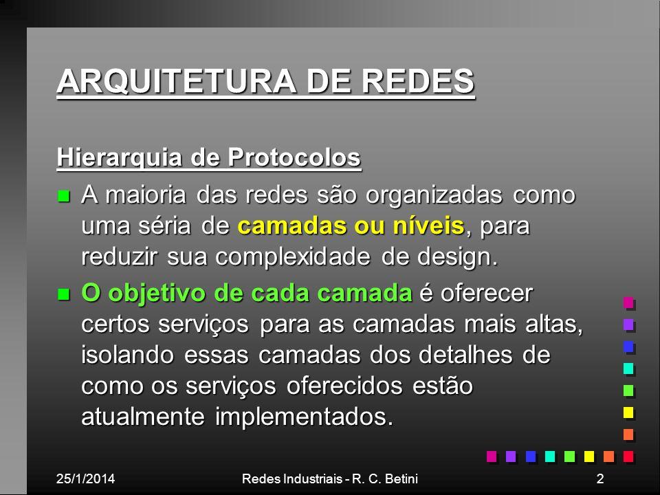 25/1/2014Redes Industriais - R. C. Betini2 ARQUITETURA DE REDES Hierarquia de Protocolos n A maioria das redes são organizadas como uma séria de camad