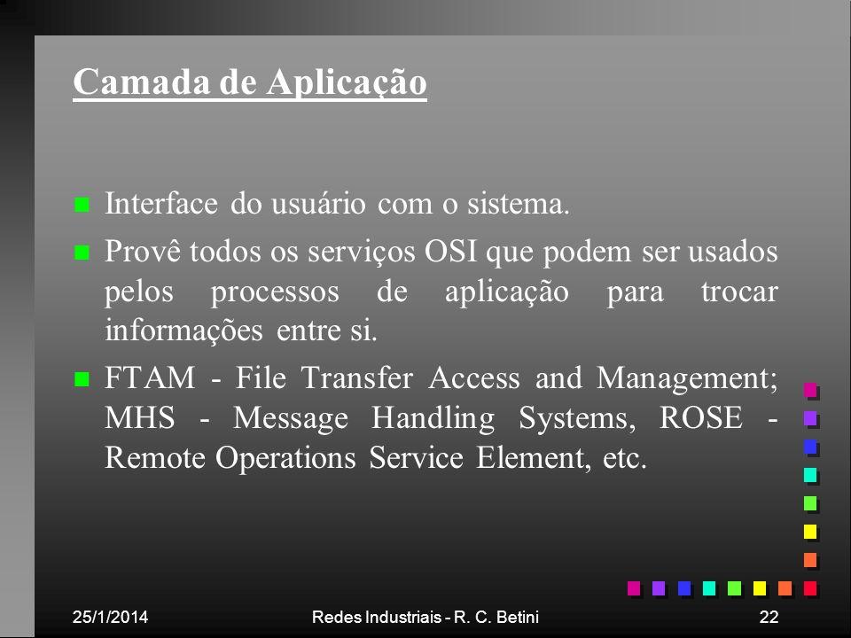 25/1/2014Redes Industriais - R. C. Betini22 Camada de Aplicação n n Interface do usuário com o sistema. n n Provê todos os serviços OSI que podem ser