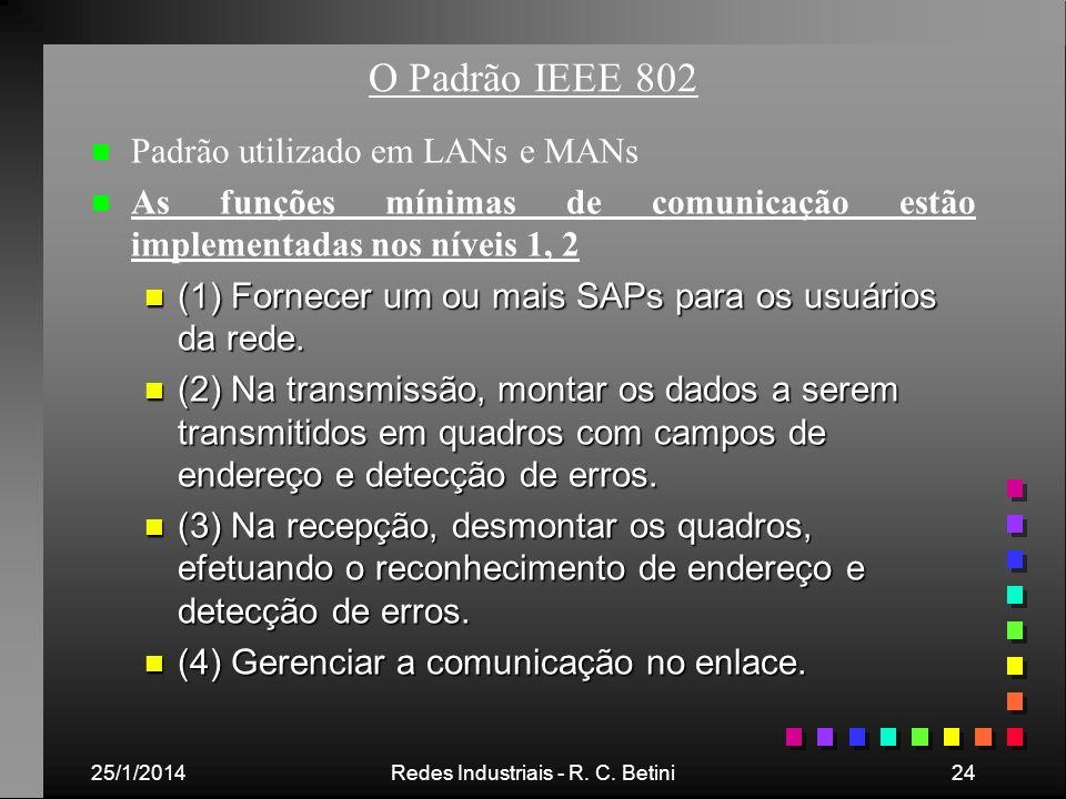 25/1/2014Redes Industriais - R. C. Betini24 O Padrão IEEE 802 n n Padrão utilizado em LANs e MANs n n As funções mínimas de comunicação estão implemen