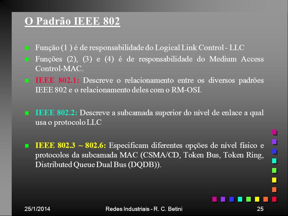 25/1/2014Redes Industriais - R. C. Betini25 O Padrão IEEE 802 n n Função (1 ) é de responsabilidade do Logical Link Control - LLC n n Funções (2), (3)