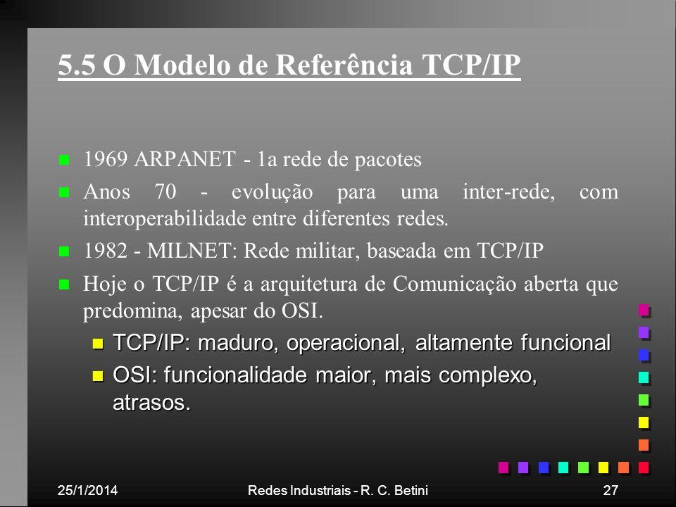 25/1/2014Redes Industriais - R. C. Betini27 5.5 O Modelo de Referência TCP/IP n n 1969 ARPANET - 1a rede de pacotes n n Anos 70 - evolução para uma in
