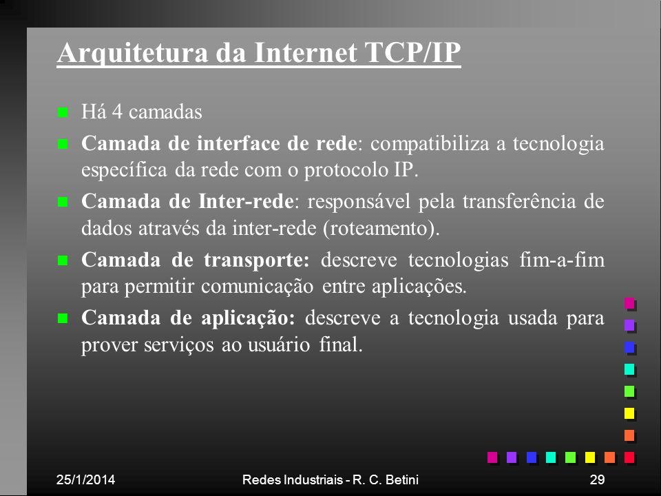 25/1/2014Redes Industriais - R. C. Betini29 Arquitetura da Internet TCP/IP n n Há 4 camadas n n Camada de interface de rede: compatibiliza a tecnologi