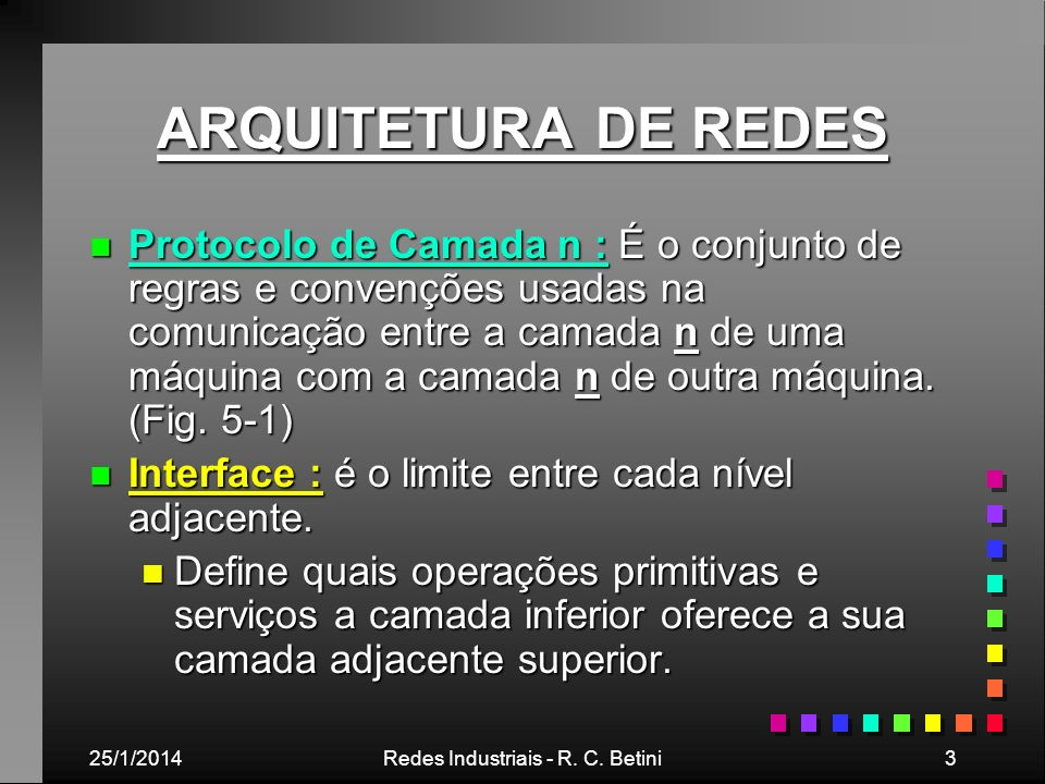 25/1/2014Redes Industriais - R. C. Betini4 Camadas, Protocolos e Interfaces