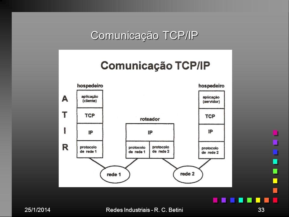 25/1/2014Redes Industriais - R. C. Betini33 Comunicação TCP/IP