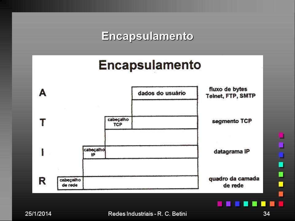 25/1/2014Redes Industriais - R. C. Betini34 Encapsulamento