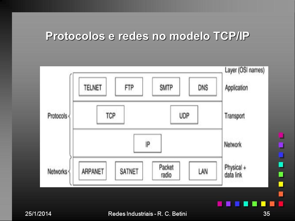 25/1/2014Redes Industriais - R. C. Betini35 Protocolos e redes no modelo TCP/IP