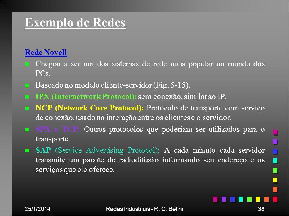 25/1/2014Redes Industriais - R. C. Betini38 Exemplo de Redes Rede Novell n n Chegou a ser um dos sistemas de rede mais popular no mundo dos PCs. n n B