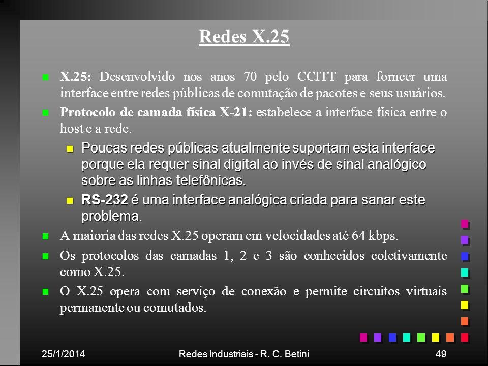 25/1/2014Redes Industriais - R. C. Betini49 Redes X.25 n n X.25: Desenvolvido nos anos 70 pelo CCITT para forncer uma interface entre redes públicas d