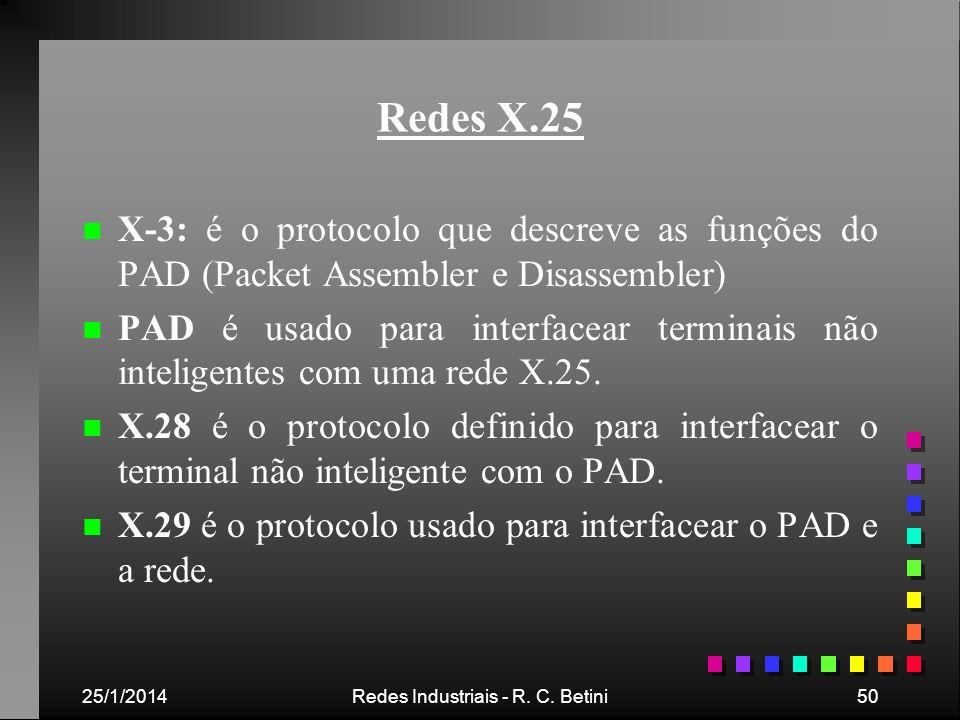25/1/2014Redes Industriais - R. C. Betini50 Redes X.25 n n X-3: é o protocolo que descreve as funções do PAD (Packet Assembler e Disassembler) n n PAD