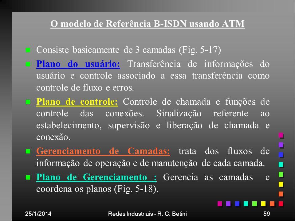 25/1/2014Redes Industriais - R. C. Betini59 O modelo de Referência B-ISDN usando ATM n n Consiste basicamente de 3 camadas (Fig. 5-17) n n Plano do us