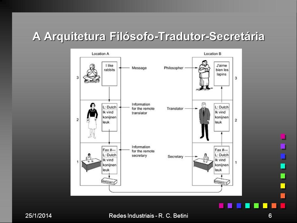 25/1/2014Redes Industriais - R. C. Betini6 A Arquitetura Filósofo-Tradutor-Secretária