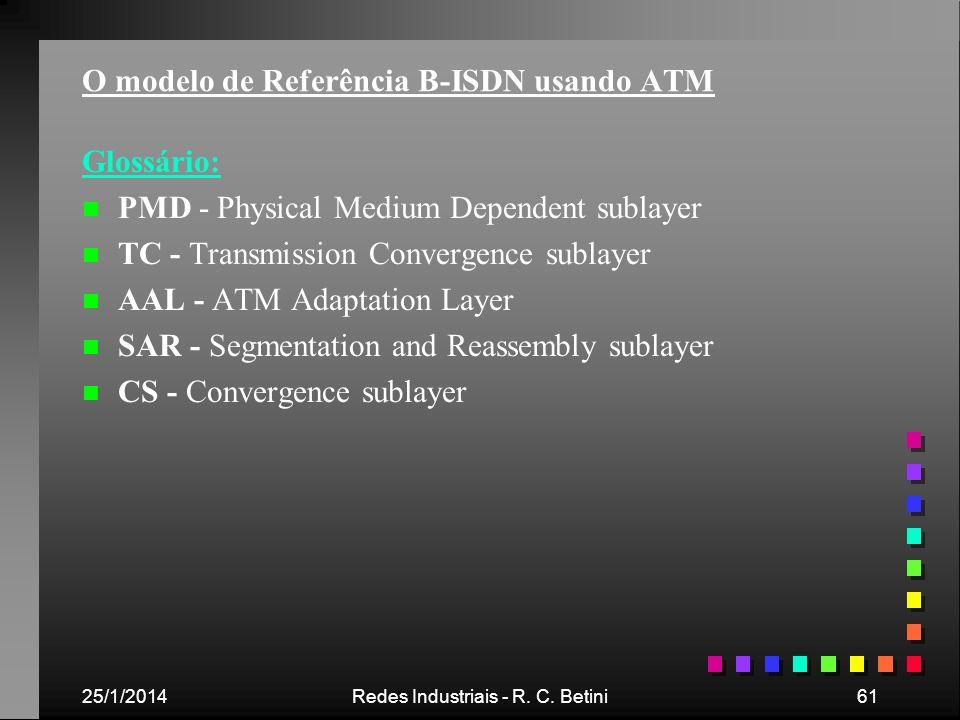 25/1/2014Redes Industriais - R. C. Betini61 O modelo de Referência B-ISDN usando ATM Glossário: n n PMD - Physical Medium Dependent sublayer n n TC -