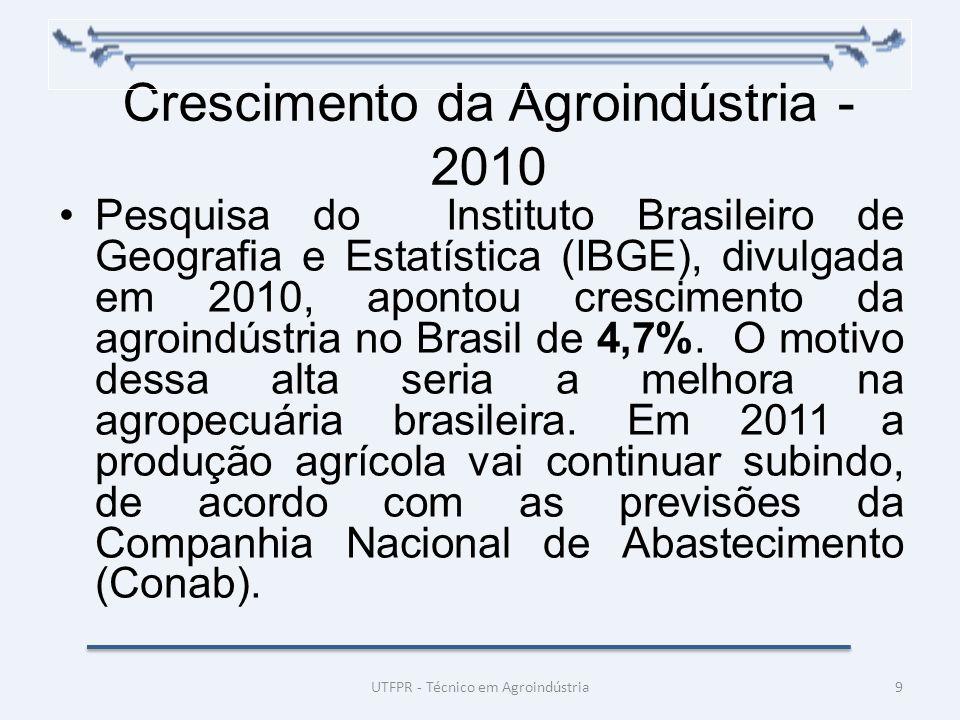 Crescimento da Agroindústria - 2010 Pesquisa do Instituto Brasileiro de Geografia e Estatística (IBGE), divulgada em 2010, apontou crescimento da agro