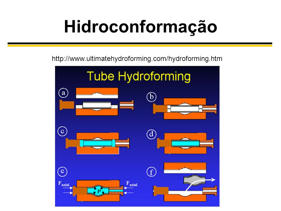 http://www.ultimatehydroforming.com/hydroforming.htm