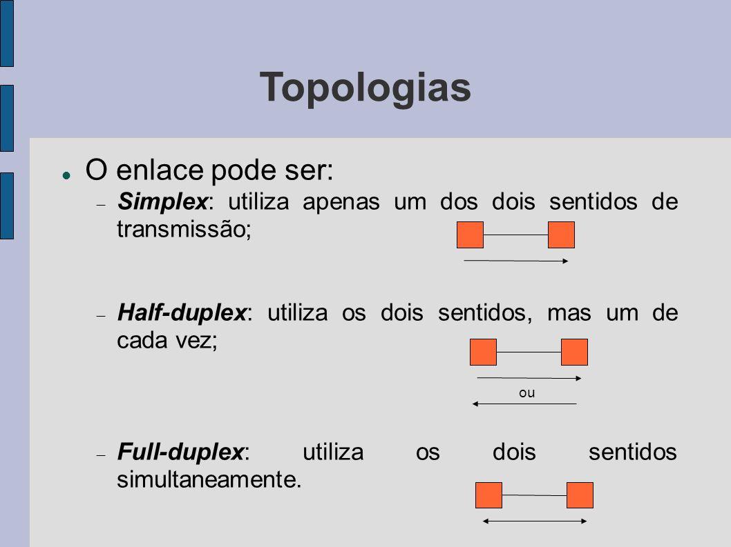 Topologias O enlace pode ser: Simplex: utiliza apenas um dos dois sentidos de transmissão; Half-duplex: utiliza os dois sentidos, mas um de cada vez; Full-duplex: utiliza os dois sentidos simultaneamente.