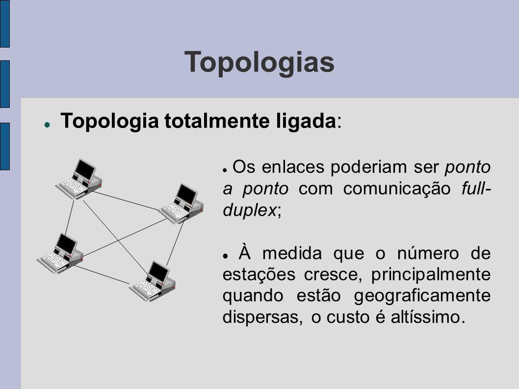 Topologias Topologia totalmente ligada: Os enlaces poderiam ser ponto a ponto com comunicação full- duplex; À medida que o número de estações cresce, principalmente quando estão geograficamente dispersas, o custo é altíssimo.