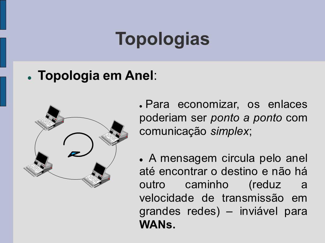 Topologias Topologia em Anel: Para economizar, os enlaces poderiam ser ponto a ponto com comunicação simplex; A mensagem circula pelo anel até encontrar o destino e não há outro caminho (reduz a velocidade de transmissão em grandes redes) – inviável para WANs.