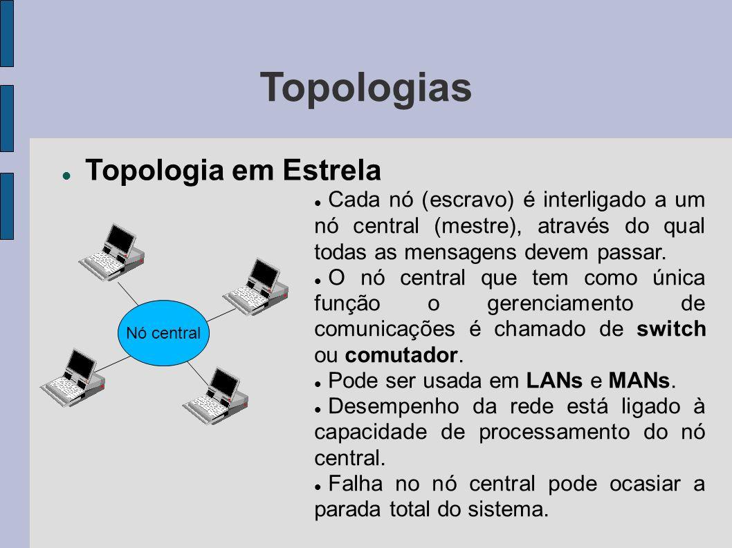 Topologias Topologia em Estrela Cada nó (escravo) é interligado a um nó central (mestre), através do qual todas as mensagens devem passar.