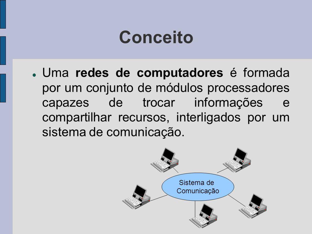 Conceito Uma redes de computadores é formada por um conjunto de módulos processadores capazes de trocar informações e compartilhar recursos, interligados por um sistema de comunicação.